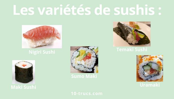 les variétés de sushis