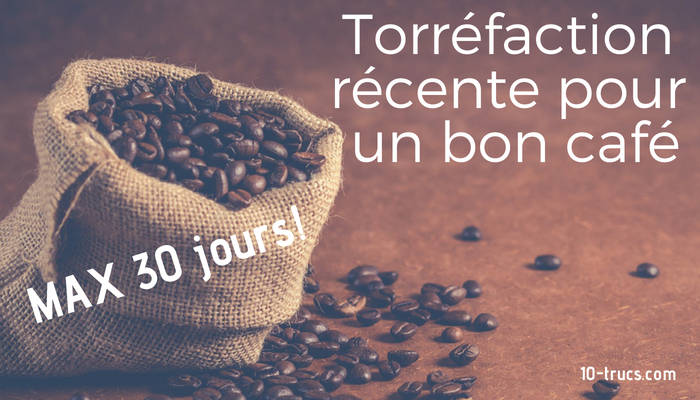 Torréfaction du café