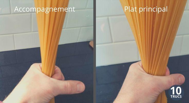 Quantité de pâtes en plat principal et en accompagnement